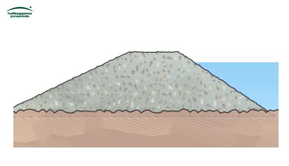 Bygga skydd mot översvämningar. Skyddsvall av fyllnadsmaterial