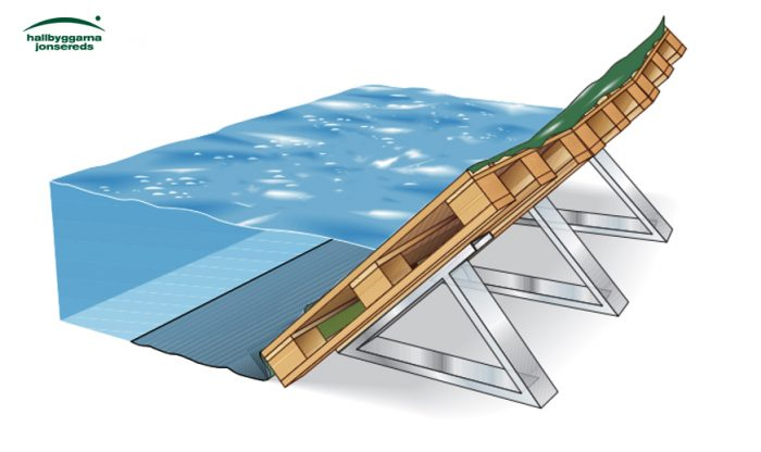 Bygga pallbärriär mot översvämningar. Effektivt skydd